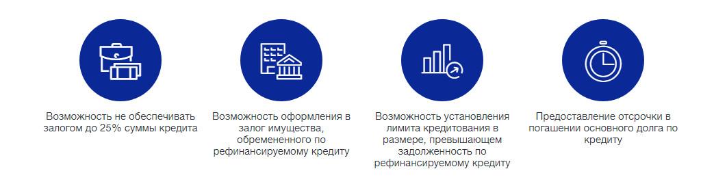 Особенности рефинансирования в ВТБ