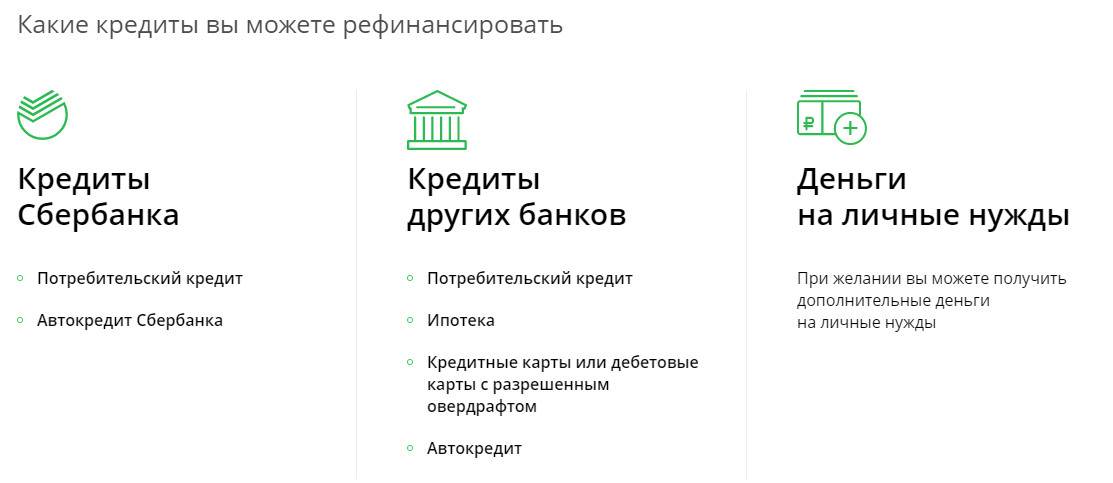 Какие кредиты можно рефинансировать в Сбербанке