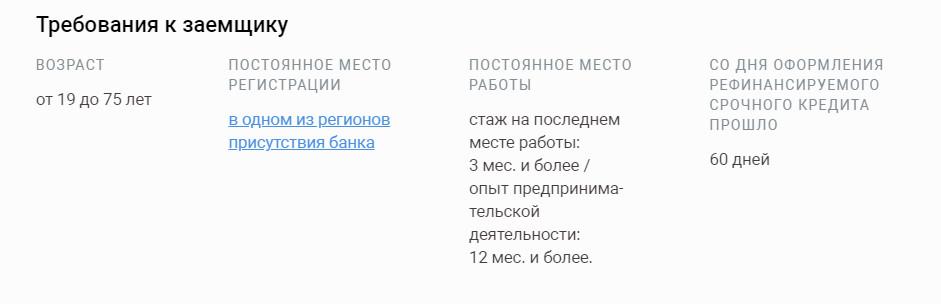 Требования к заемщику в УБРиР